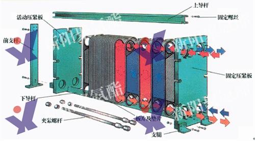 换热器胶垫 (4)