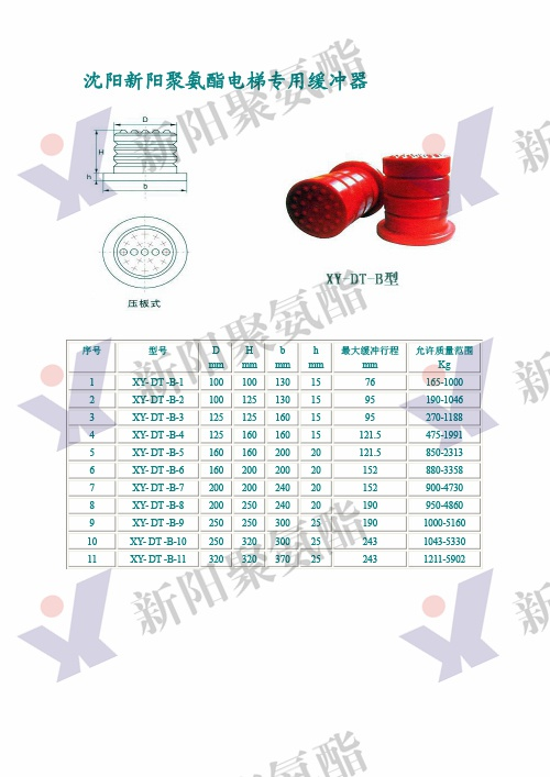 聚氨酯缓冲器 (5)