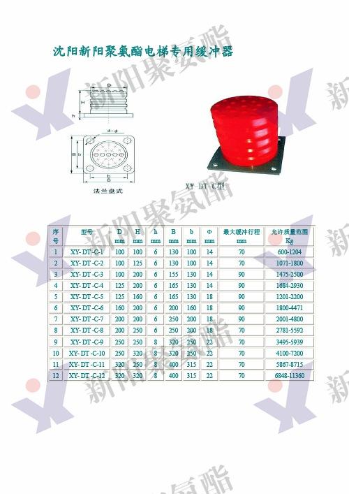 聚氨酯缓冲器 (6)